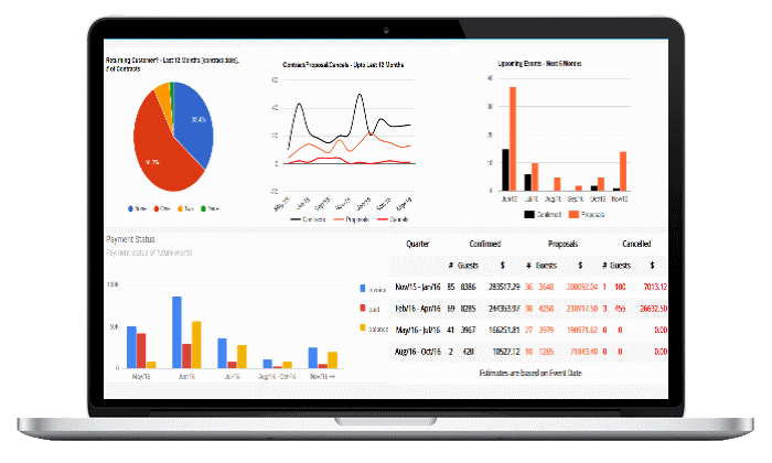 catering software events dashboard